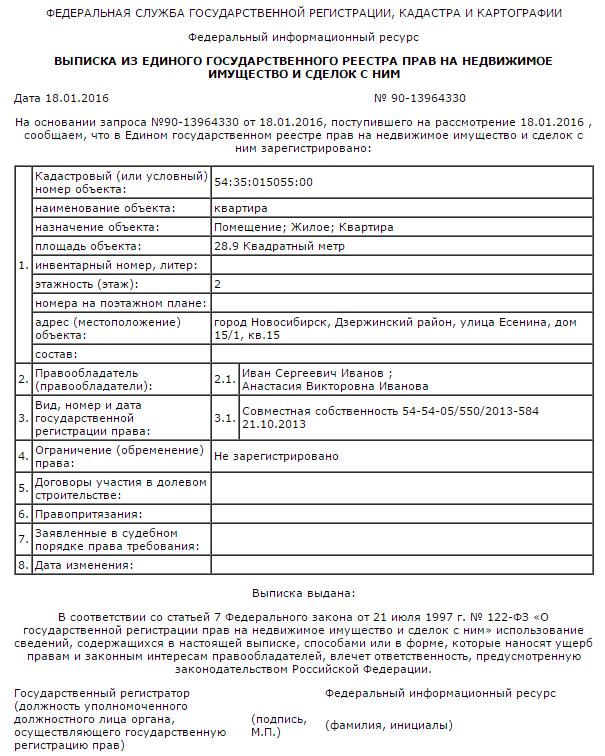 Образцы выписок из ЕГРП – егрп.рф